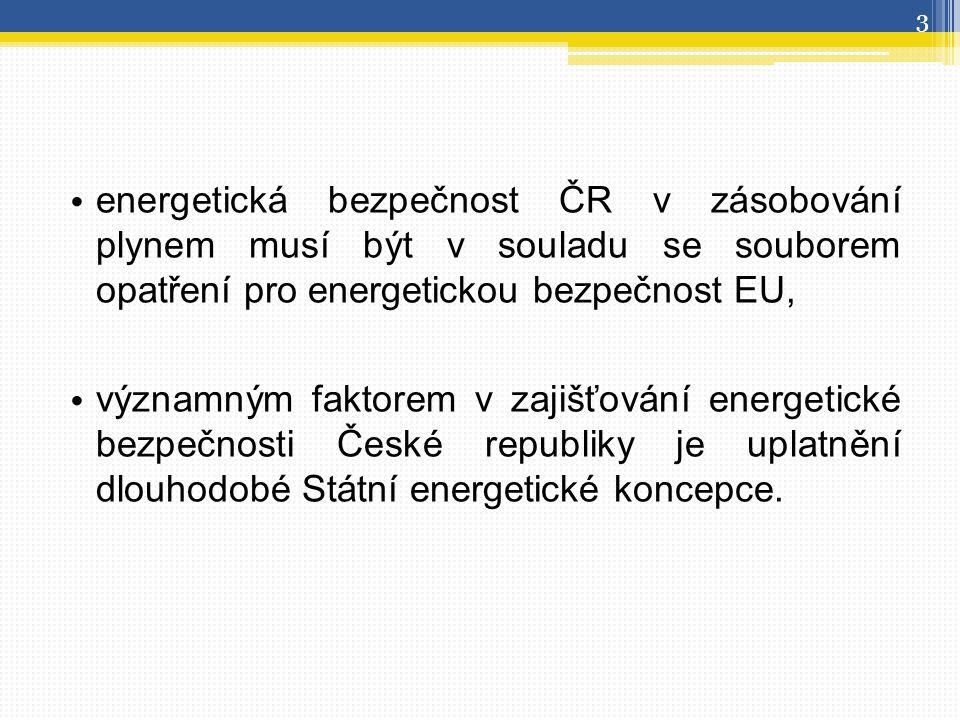 energetická bezpečnost ČR v zásobování plynem musí být v souladu se souborem opatření pro energetickou bezpečnost EU,