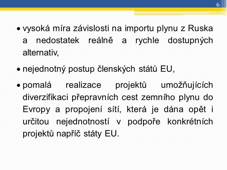vysoká míra závislosti na importu plynu z Ruska a nedostatek reálně a rychle dostupných alternativ,