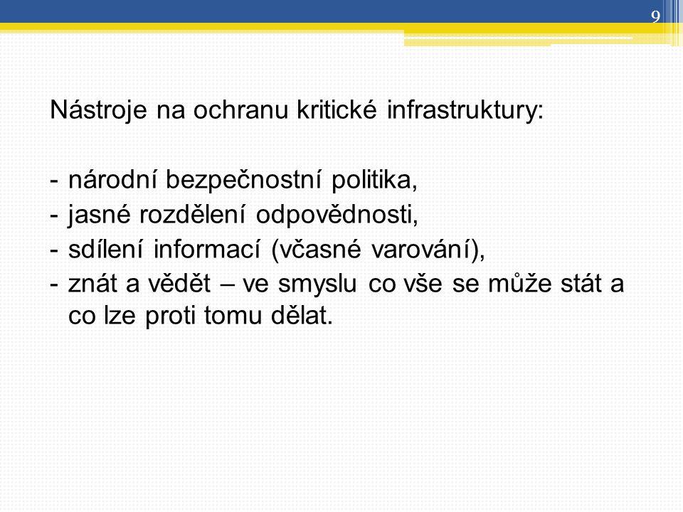 Nástroje na ochranu kritické infrastruktury: