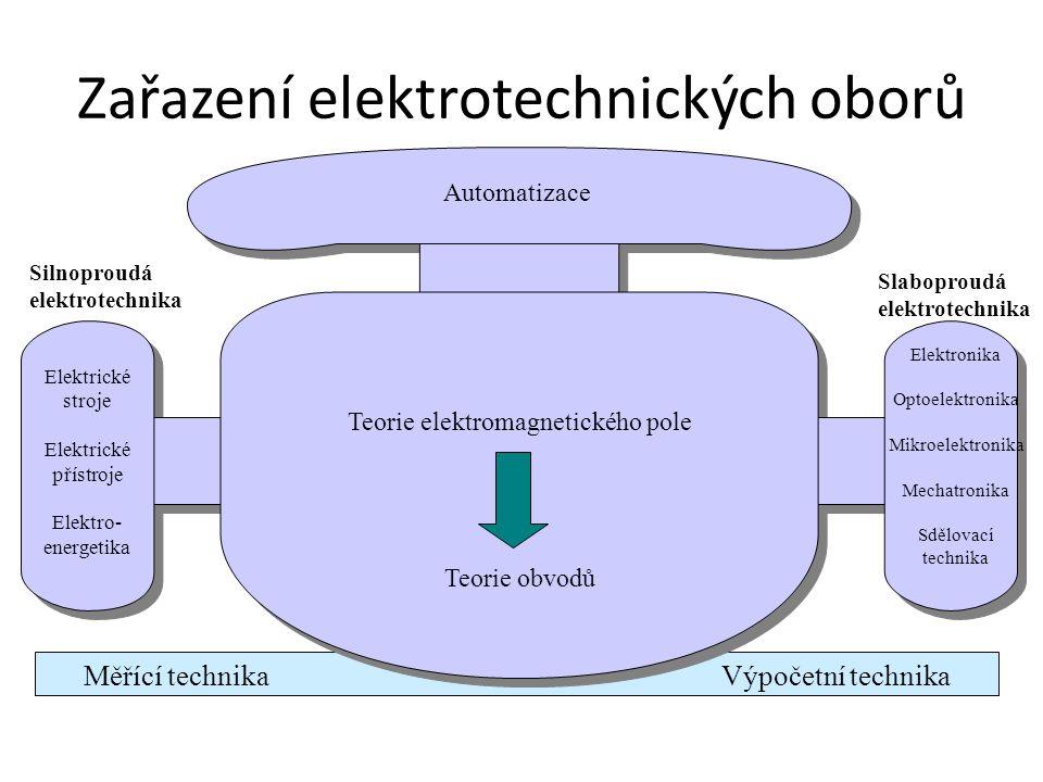 Zařazení elektrotechnických oborů