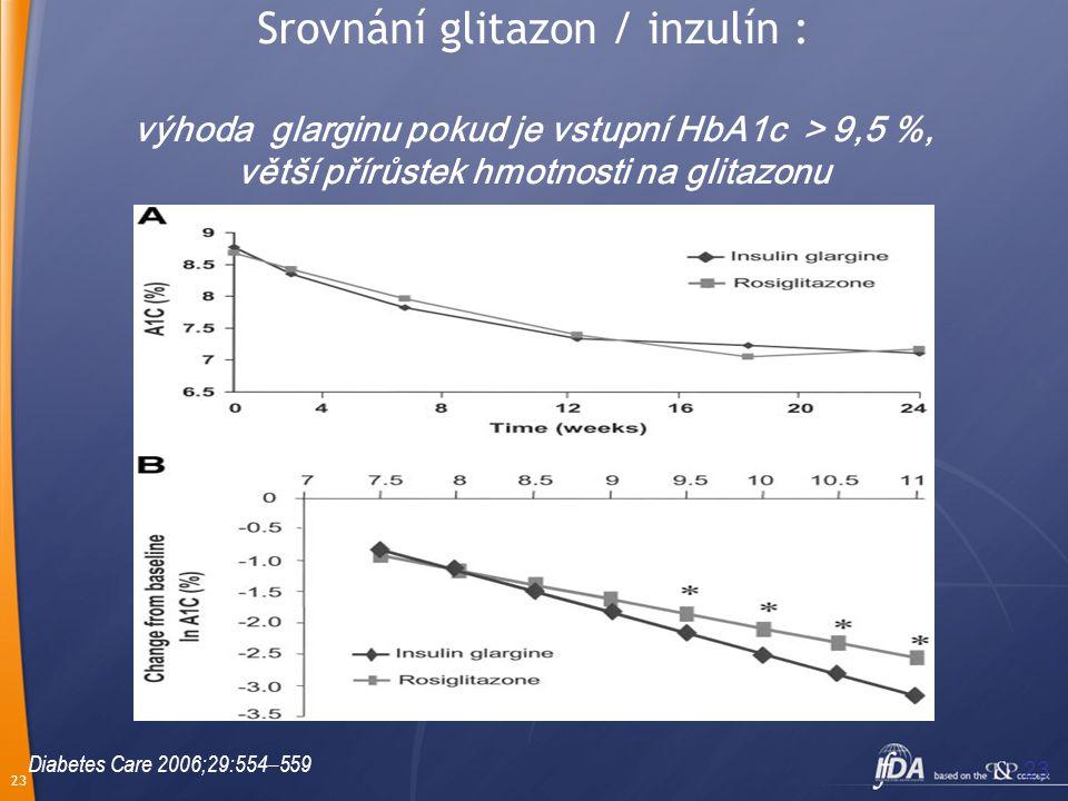 Srovnání glitazon / inzulín : výhoda glarginu pokud je vstupní HbA1c > 9,5 %, větší přírůstek hmotnosti na glitazonu