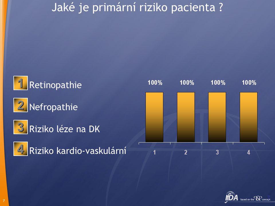 Jaké je primární riziko pacienta