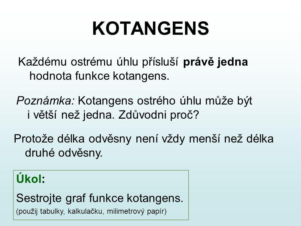 KOTANGENS Každému ostrému úhlu přísluší právě jedna hodnota funkce kotangens.