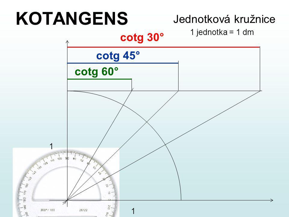 KOTANGENS Jednotková kružnice cotg 30° cotg 45° cotg 60°