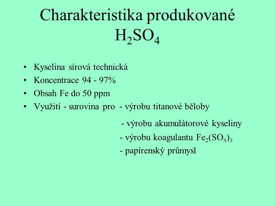 Charakteristika produkované H2SO4
