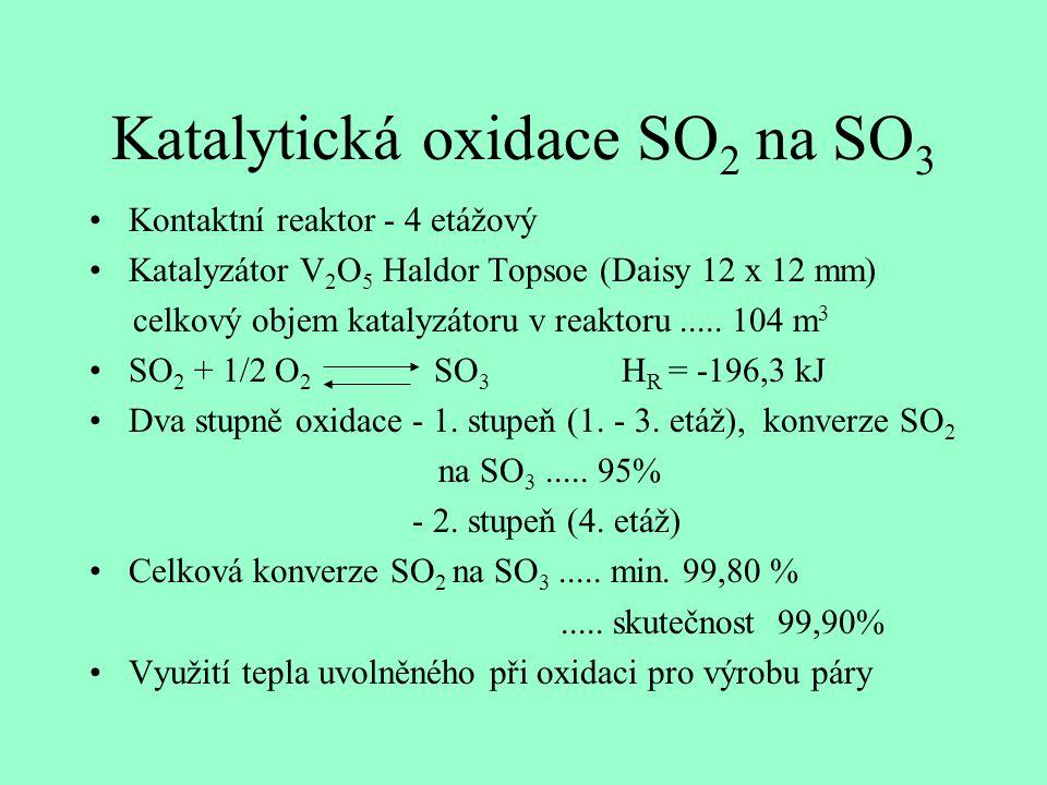 Katalytická oxidace SO2 na SO3