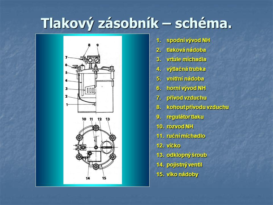Tlakový zásobník – schéma.