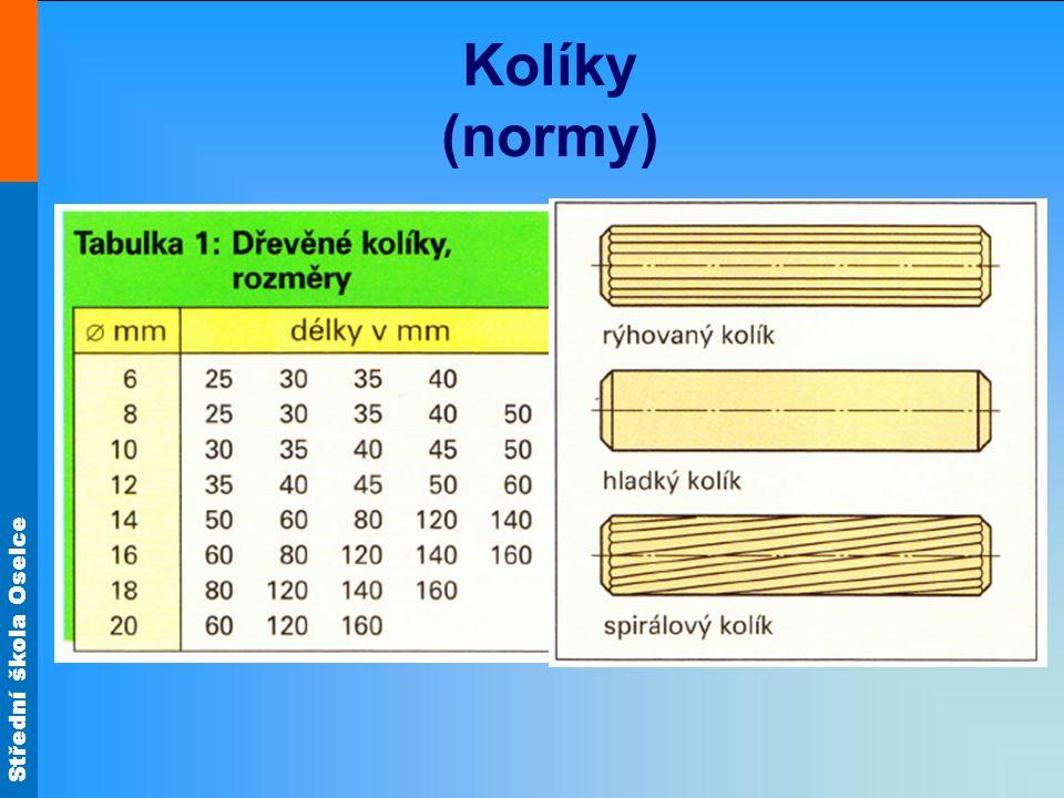 Kolíky (normy)