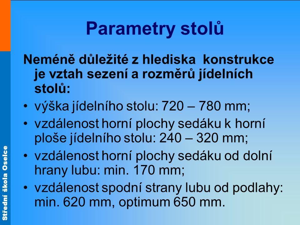 Parametry stolů Neméně důležité z hlediska konstrukce je vztah sezení a rozměrů jídelních stolů: výška jídelního stolu: 720 – 780 mm;