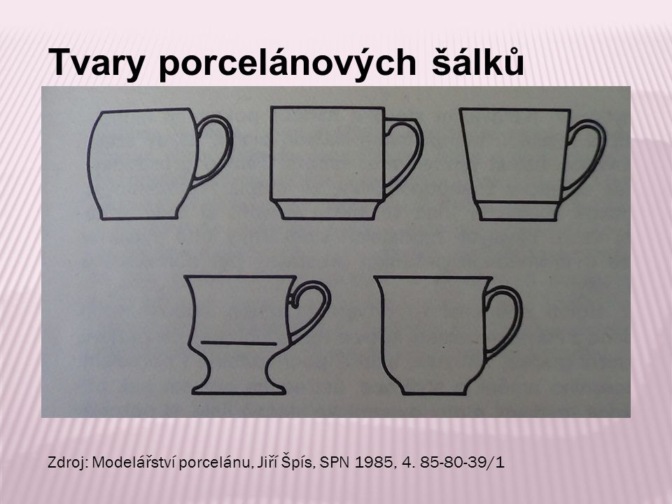 Tvary porcelánových šálků