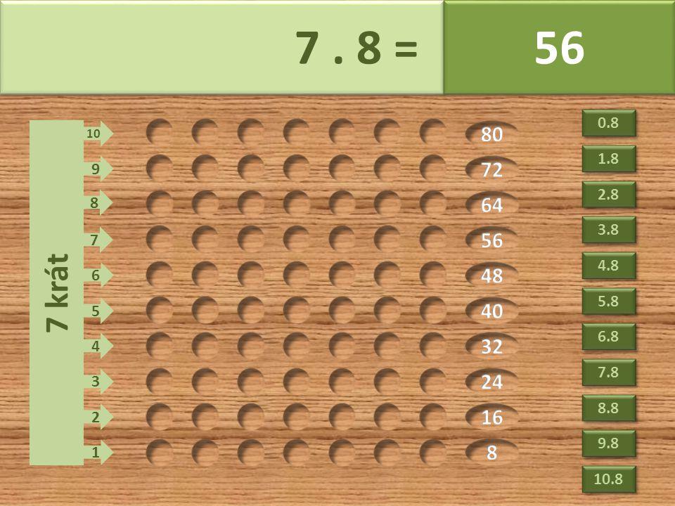 7 . 8 = 56. 0.8. 7 krát. 1. 2. 3. 4. 5. 6. 7. 8. 9. 10. 80. 1.8. 72. 2.8. 64. 3.8.