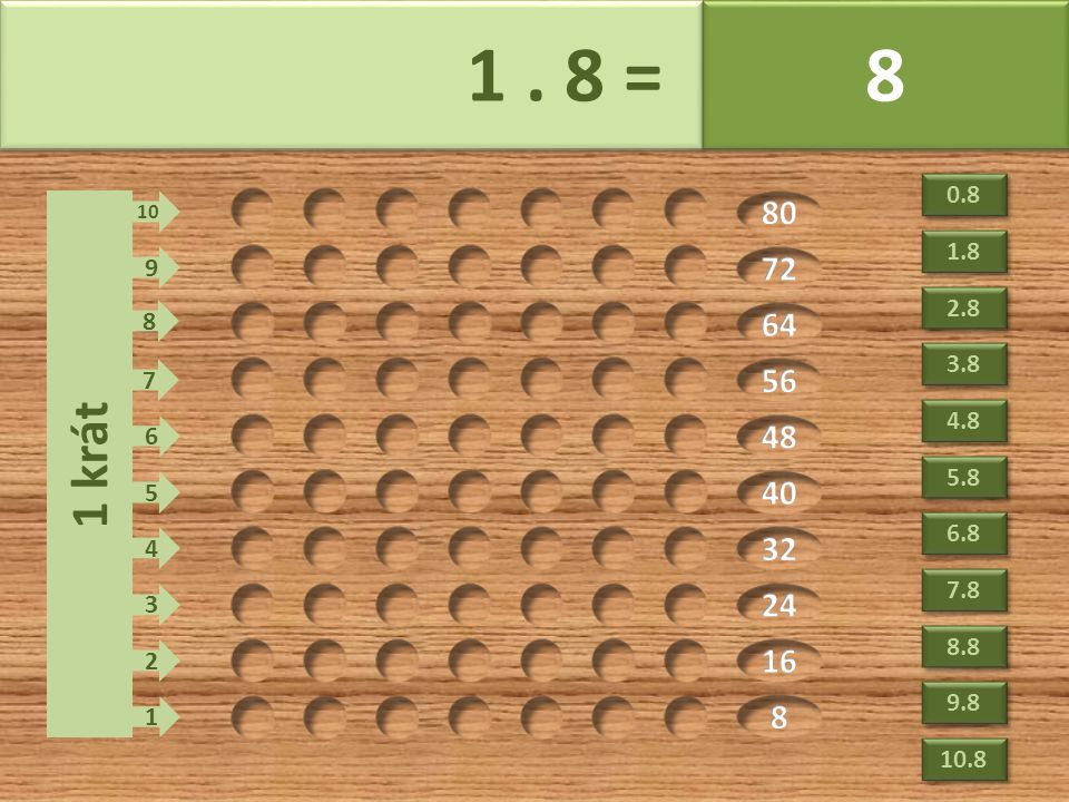 1 . 8 = 8. 0.8. 1 krát. 1. 2. 3. 4. 5. 6. 7. 8. 9. 10. 80. 1.8. 72. 2.8. 64. 3.8.