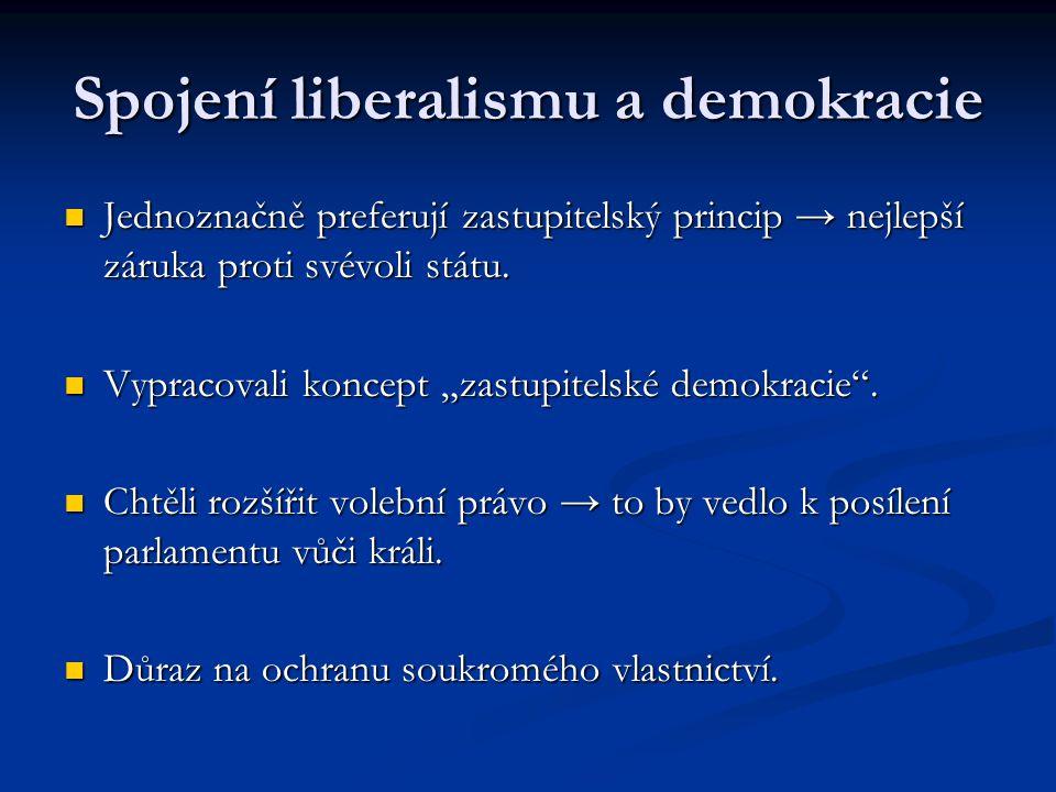 Spojení liberalismu a demokracie