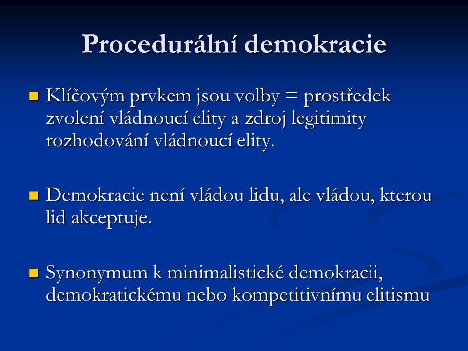 Procedurální demokracie