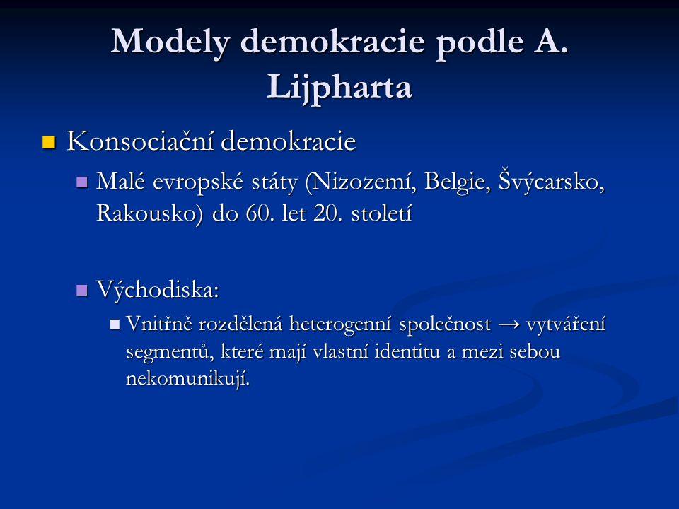 Modely demokracie podle A. Lijpharta
