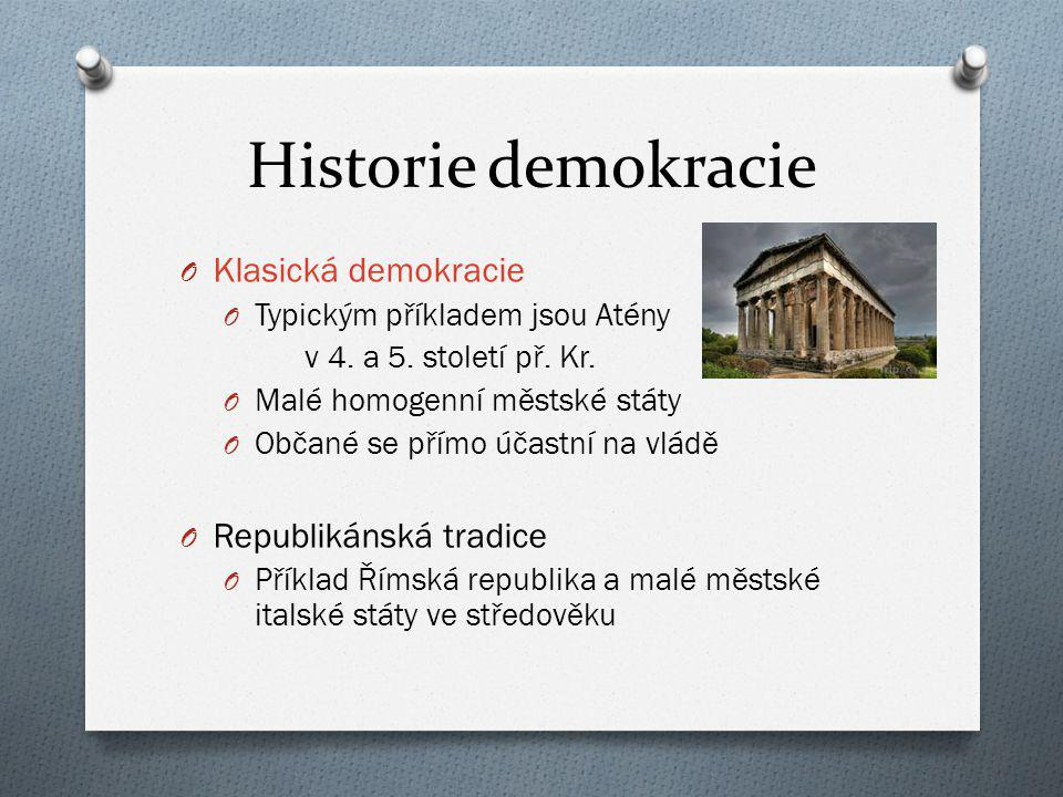 Historie demokracie Klasická demokracie Republikánská tradice