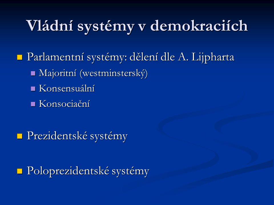 Vládní systémy v demokraciích