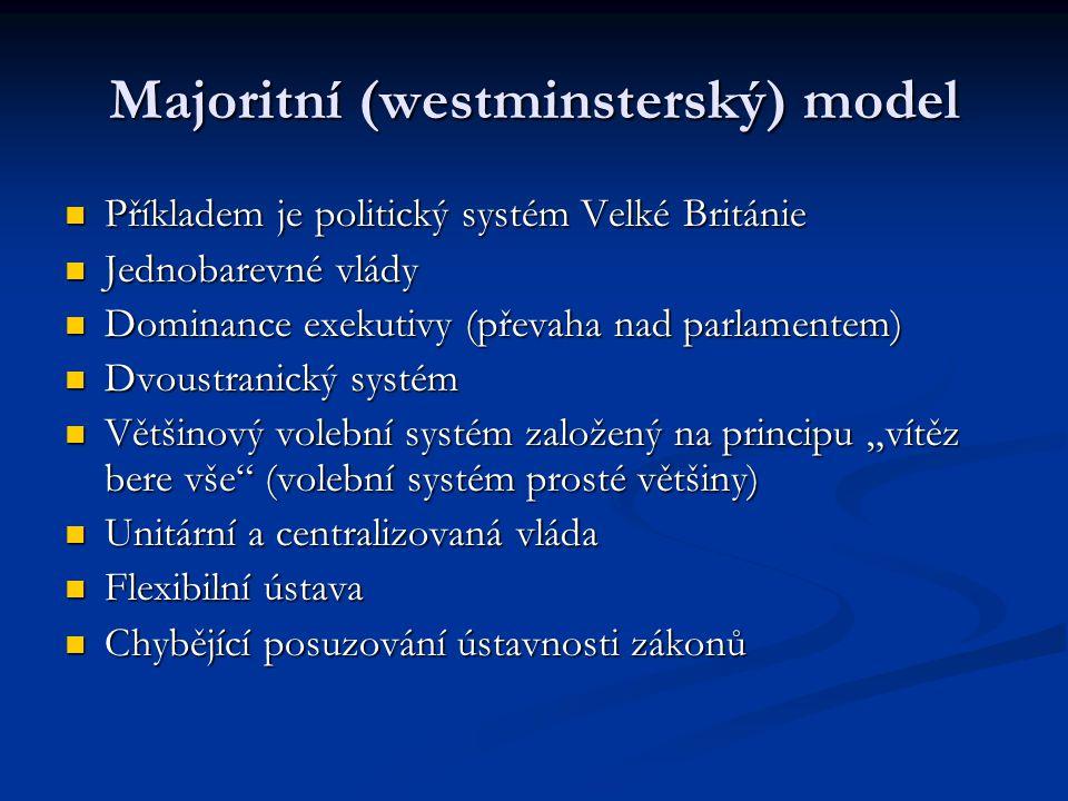 Majoritní (westminsterský) model