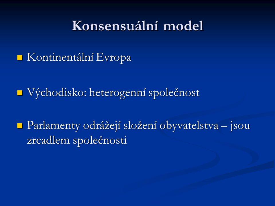 Konsensuální model Kontinentální Evropa