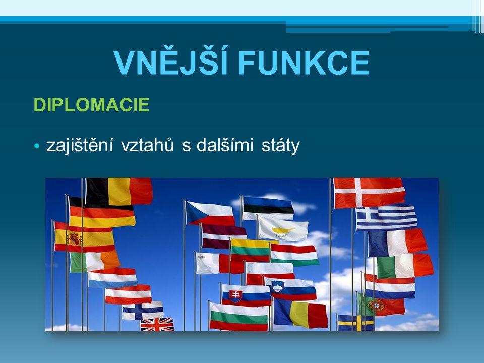 VNĚJŠÍ FUNKCE DIPLOMACIE zajištění vztahů s dalšími státy