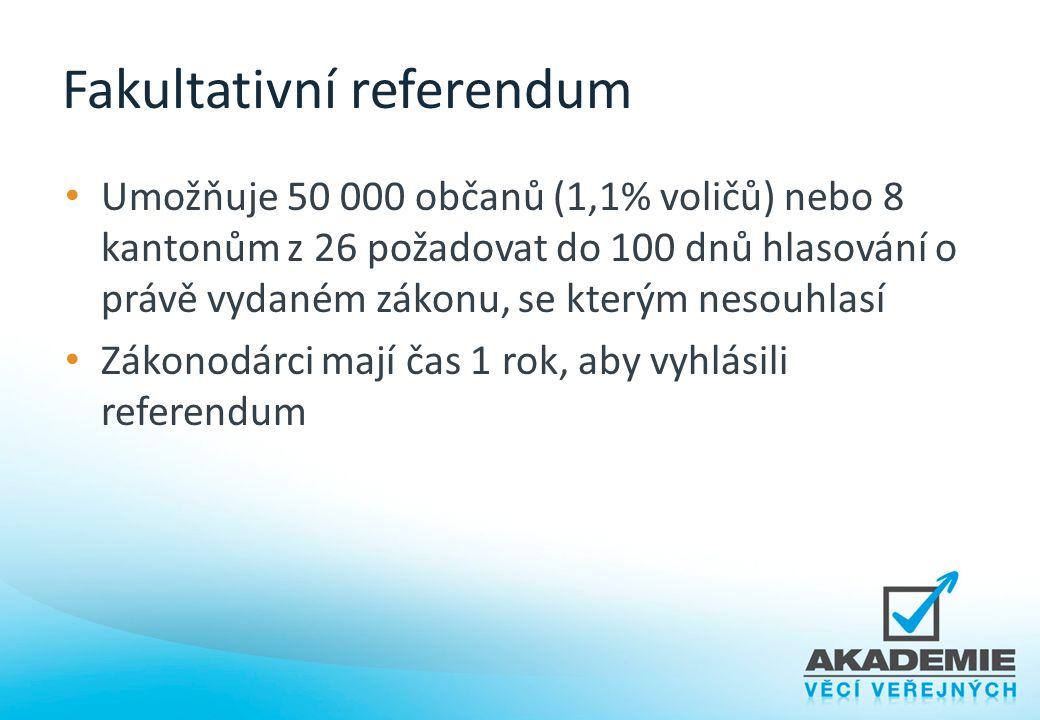 Fakultativní referendum
