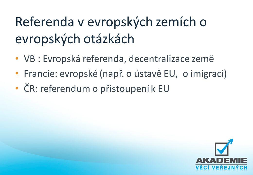 Referenda v evropských zemích o evropských otázkách