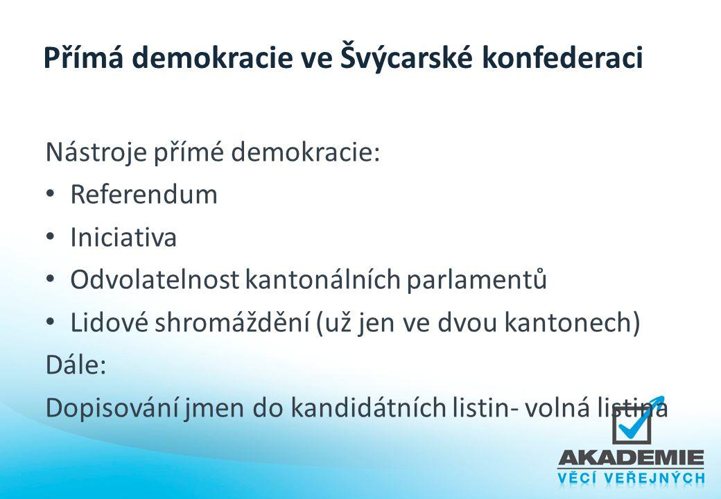 Přímá demokracie ve Švýcarské konfederaci