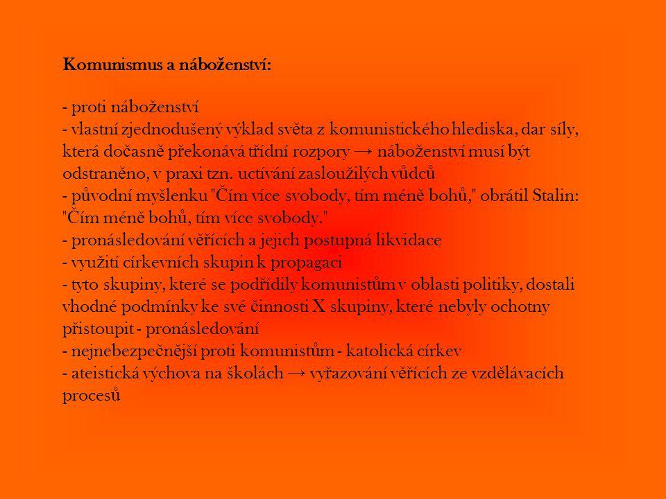 Komunismus a náboženství:
