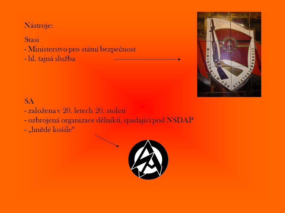 Nástroje: Stasi - Ministerstvo pro státní bezpečnost - hl. tajná služba.