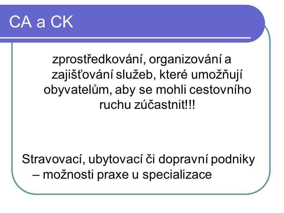 CA a CK zprostředkování, organizování a zajišťování služeb, které umožňují obyvatelům, aby se mohli cestovního ruchu zúčastnit!!!