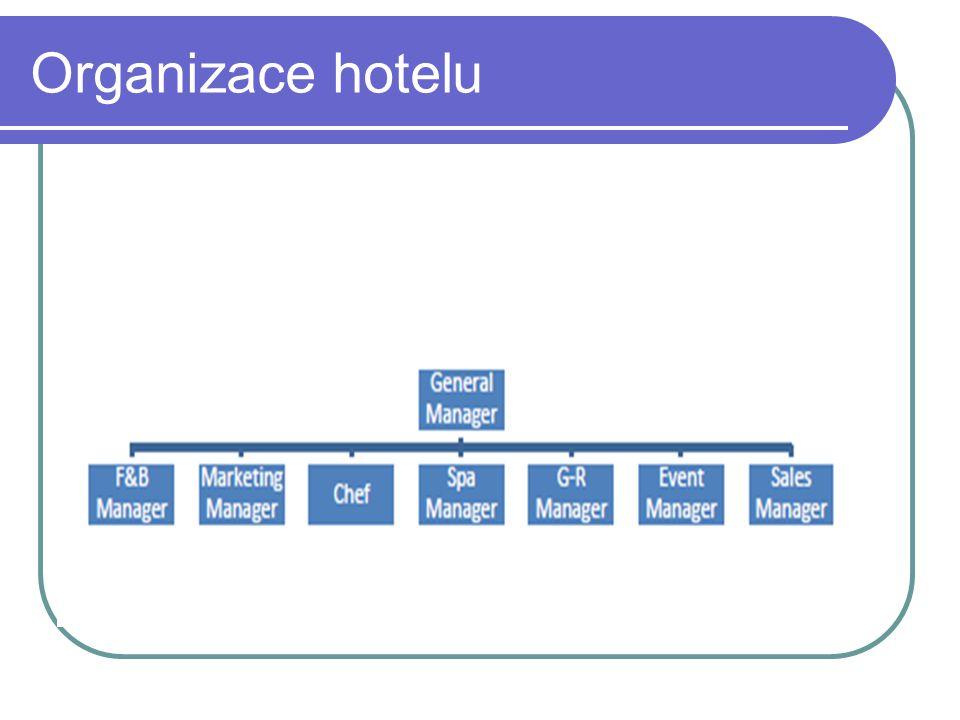 Organizace hotelu