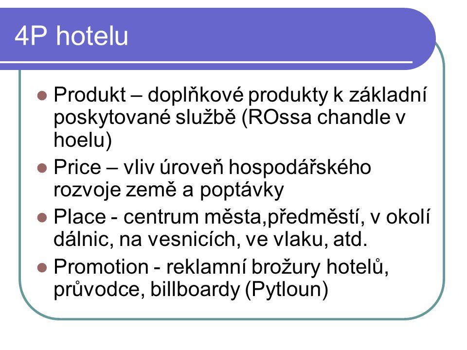 4P hotelu Produkt – doplňkové produkty k základní poskytované službě (ROssa chandle v hoelu)