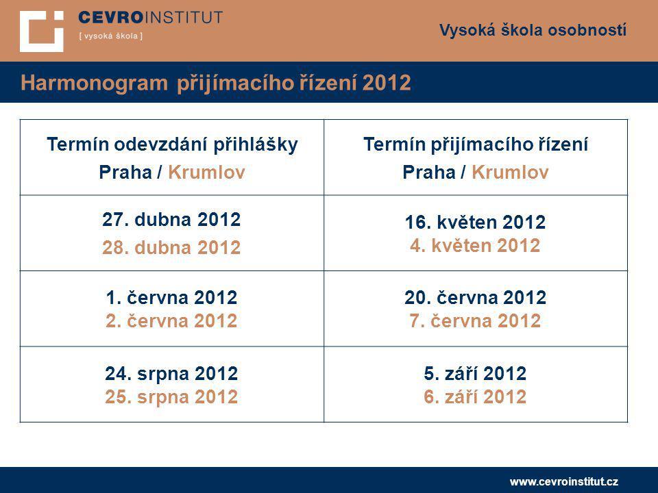 Harmonogram přijímacího řízení 2012