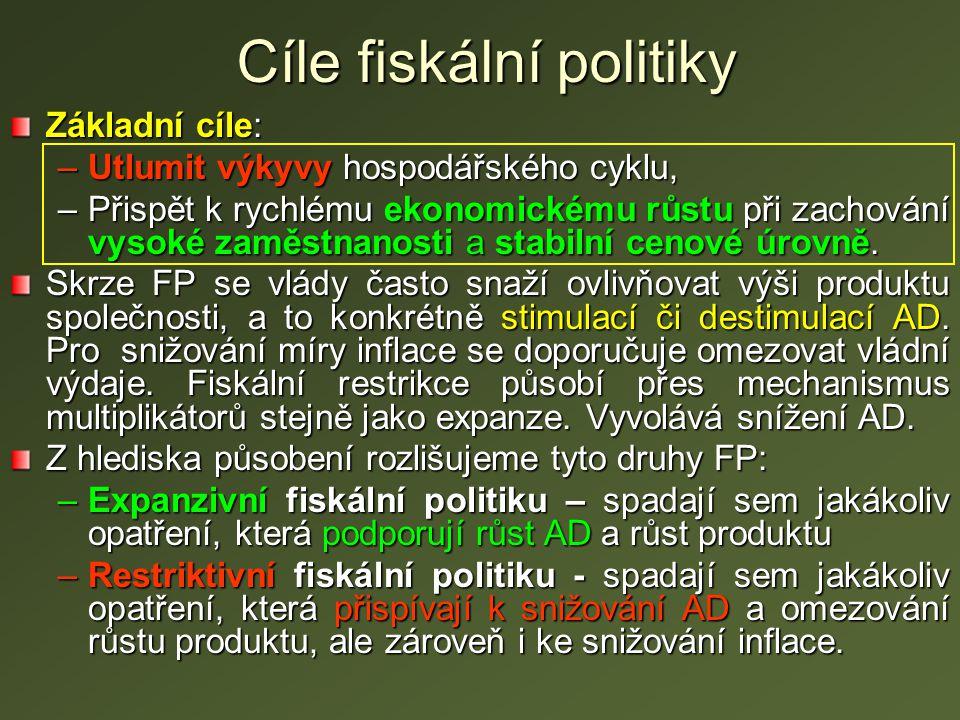 Cíle fiskální politiky