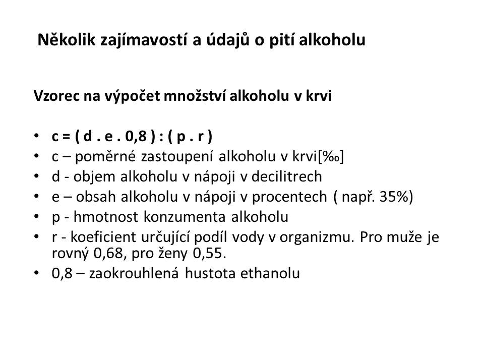 Několik zajímavostí a údajů o pití alkoholu