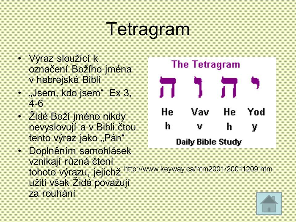 Tetragram Výraz sloužící k označení Božího jména v hebrejské Bibli