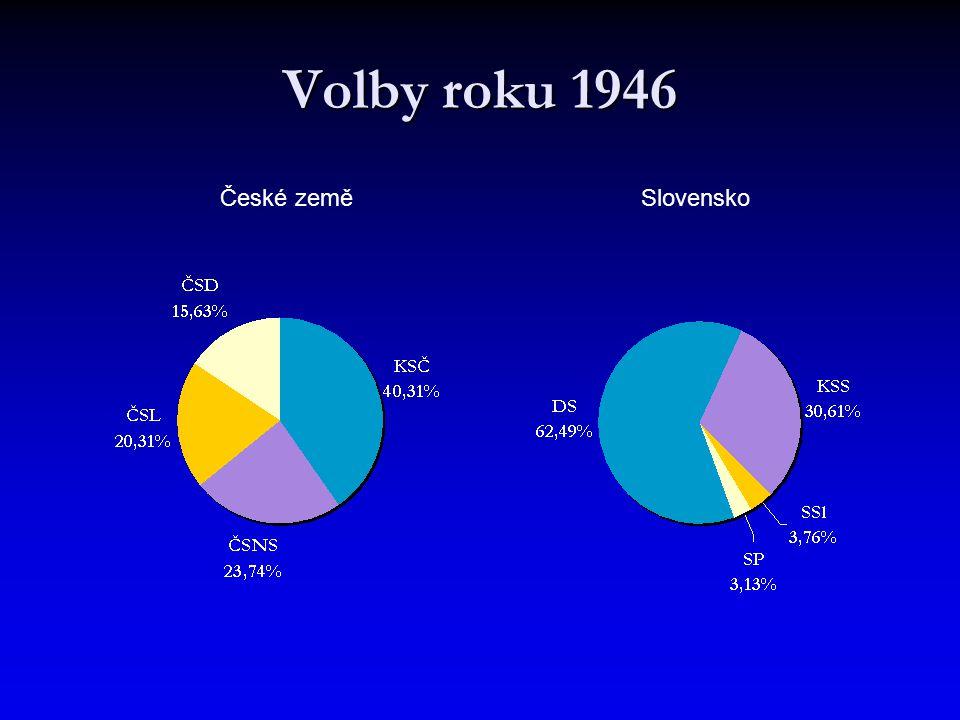 Volby roku 1946 České země Slovensko