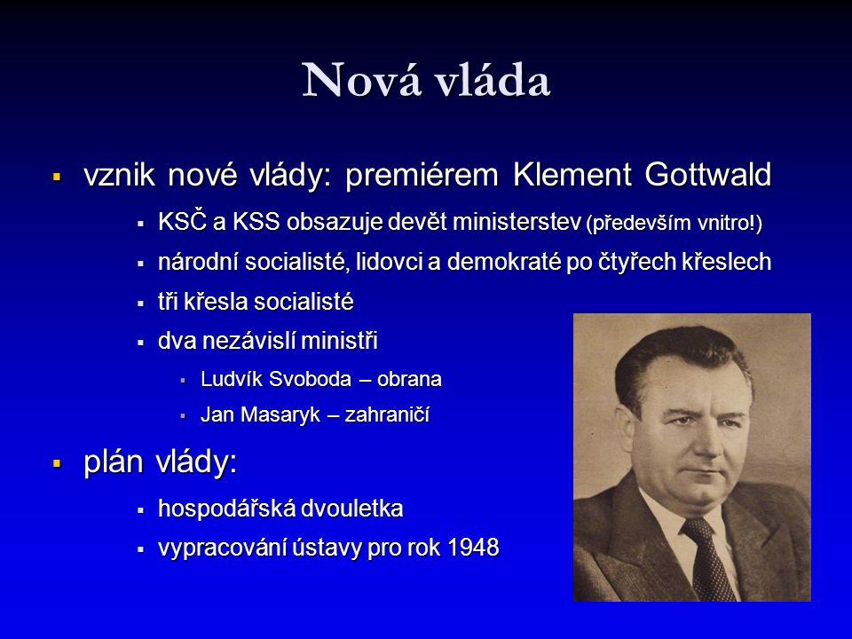 Nová vláda vznik nové vlády: premiérem Klement Gottwald plán vlády: