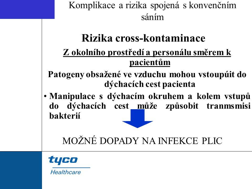 Rizika cross-kontaminace