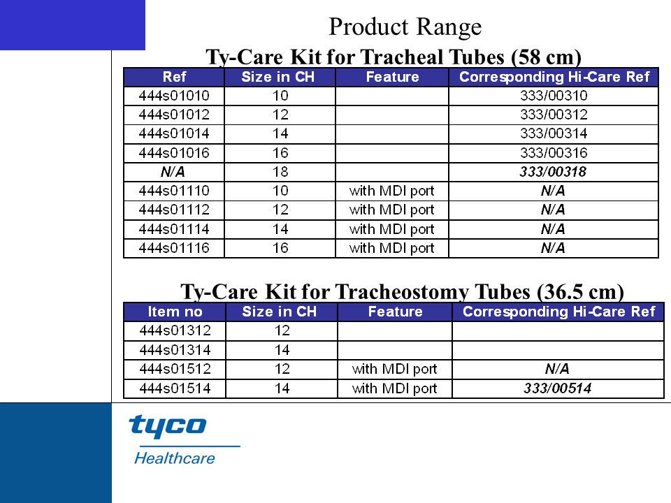 Product Range Ty-Care Kit for Tracheal Tubes (58 cm)