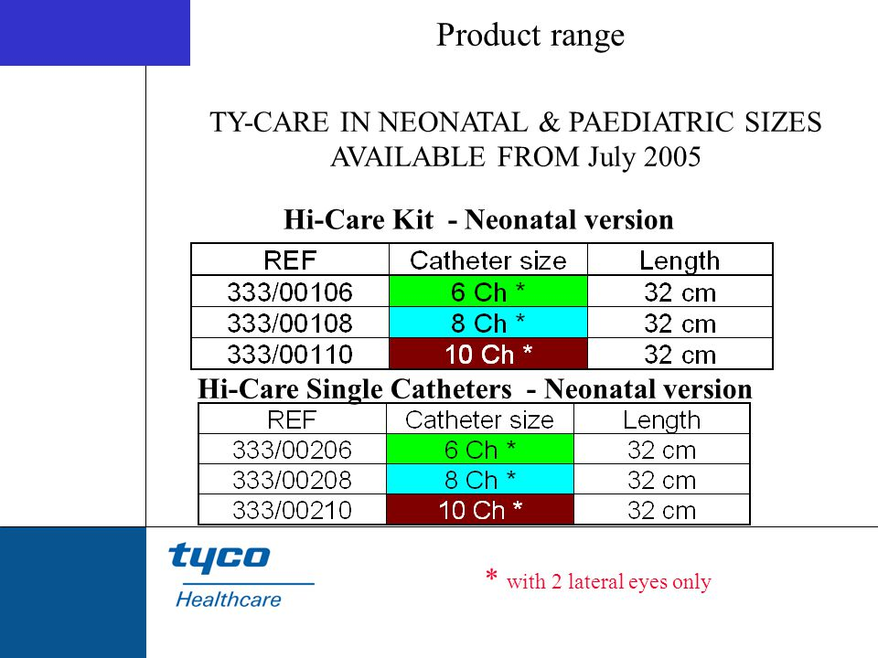 Product range TY-CARE IN NEONATAL & PAEDIATRIC SIZES AVAILABLE FROM July 2005. Hi-Care Kit - Neonatal version.