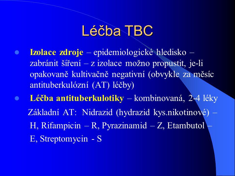 Léčba TBC