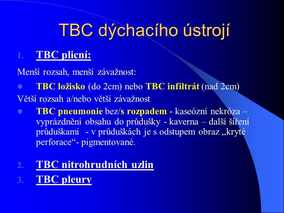 TBC dýchacího ústrojí TBC plicní: TBC nitrohrudních uzlin TBC pleury