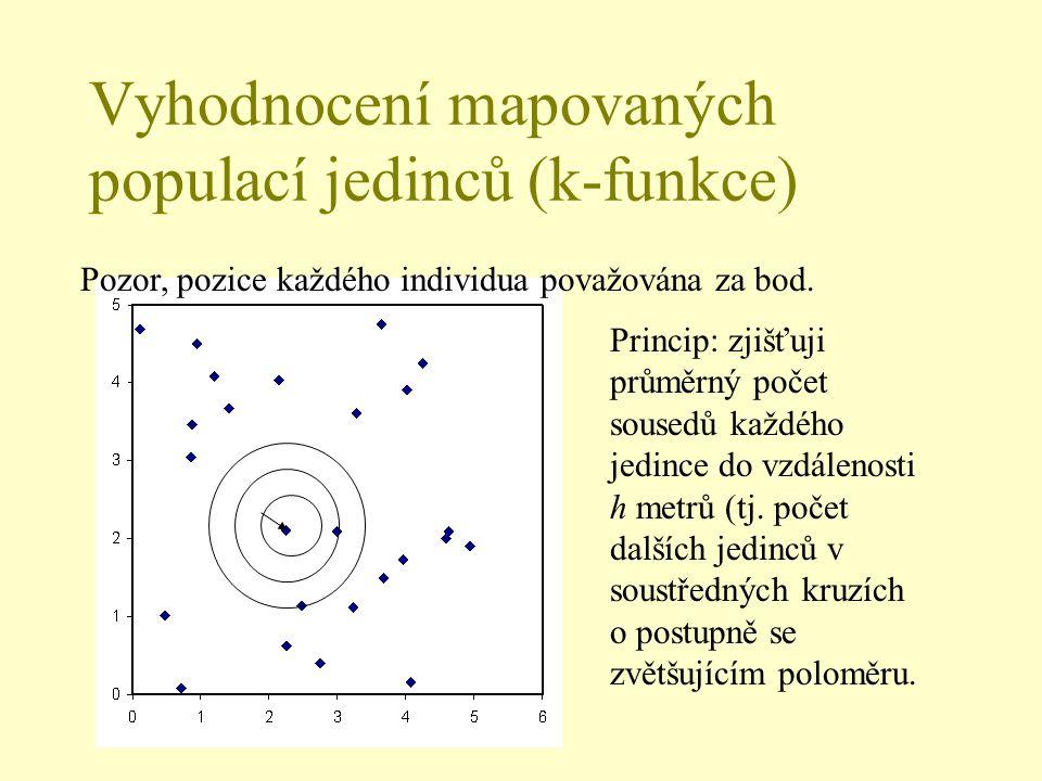 Vyhodnocení mapovaných populací jedinců (k-funkce)