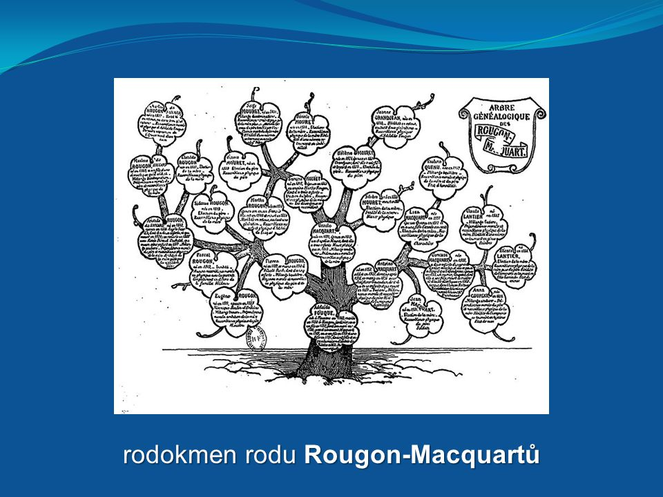 rodokmen rodu Rougon-Macquartů