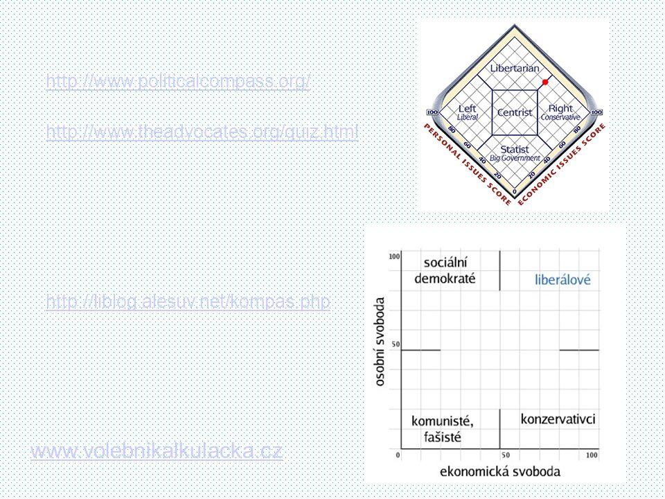 www.volebnikalkulacka.cz http://www.politicalcompass.org/