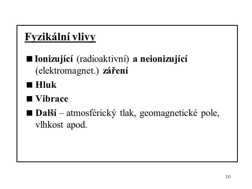 Fyzikální vlivy Ionizující (radioaktivní) a neionizující (elektromagnet.) záření. Hluk. Vibrace.