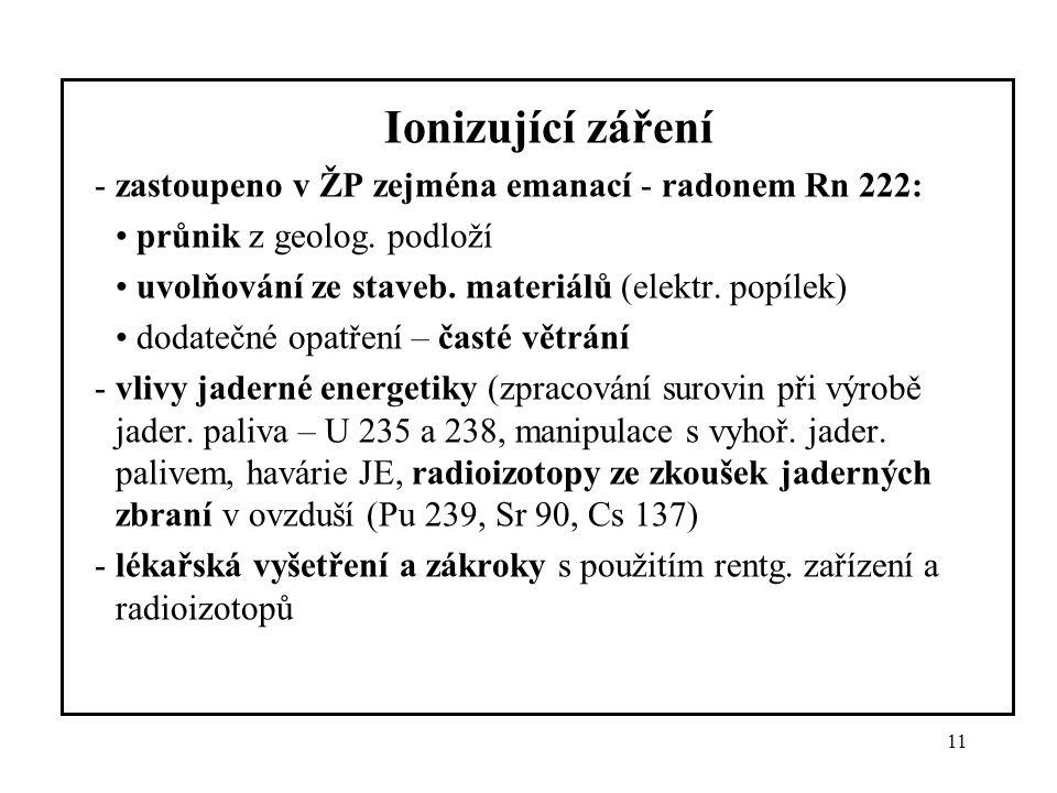 Ionizující záření zastoupeno v ŽP zejména emanací - radonem Rn 222: