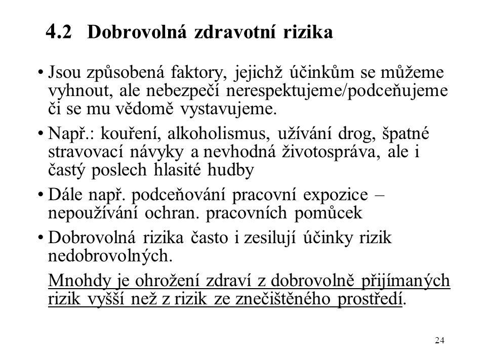 4.2 Dobrovolná zdravotní rizika