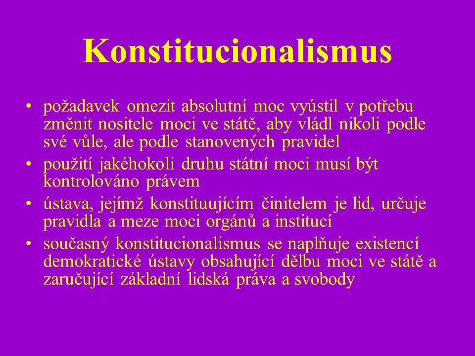 Konstitucionalismus